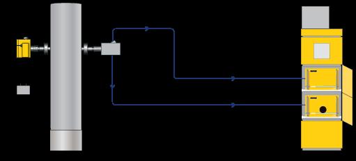 Uv Ir Doas Based Cross Stack In Situ Emission Monitoring